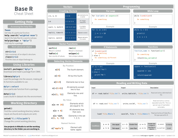 Cheatsheets - RStudio