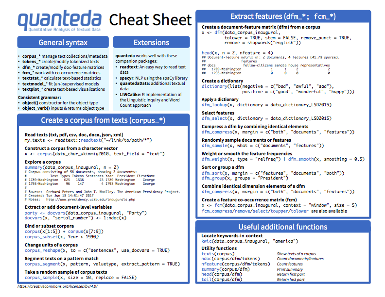 picture about Grammar Cheat Sheets Printable named Cheatsheets - RStudio