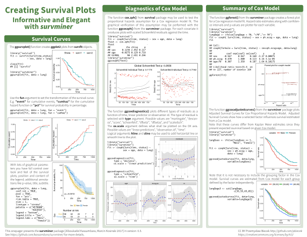 graphic relating to Printable Survival Cards known as Cheatsheets - RStudio