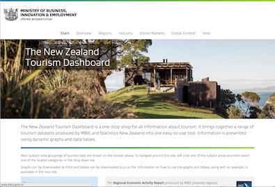 NZ-dashboard-app