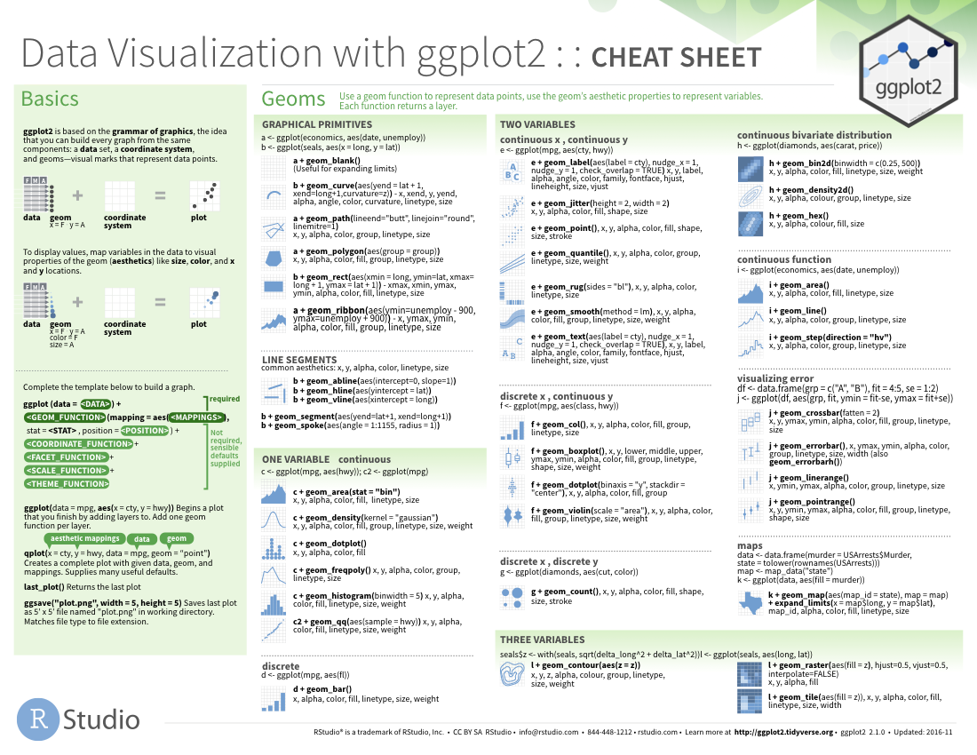 cheatsheets rstudio